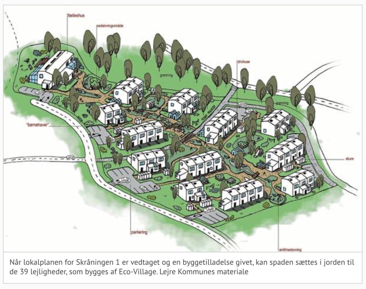 Första spadtaget i Skråningen 2 i Lejre, Sjælland – en bogemenskap genom ombud