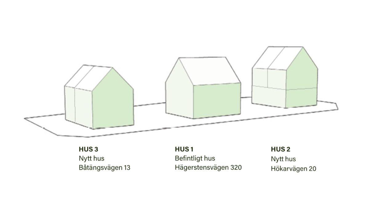 Åtta startbidrag till byggemenskaper 2020.